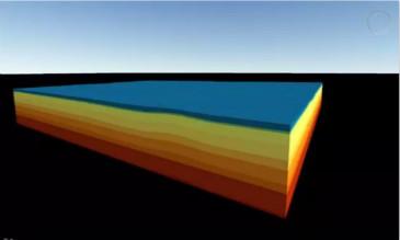 SuperMap新一代三维GIS建模技术体系