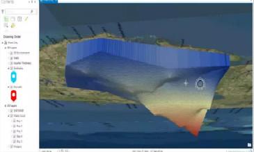 佛罗里达西南部水资源管理-GIS应用