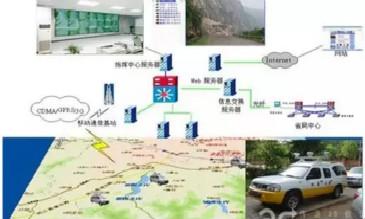 实景三维GIS数字公路应用