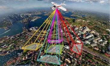 无人机倾斜摄影模型应用及发展趋势