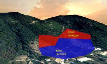 3D GIS地形分析