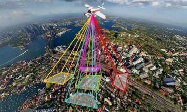 浅谈无人机倾斜摄影测量技术标准