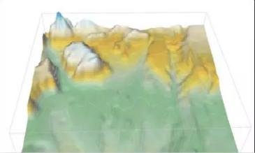 土壤污染三维建模软件