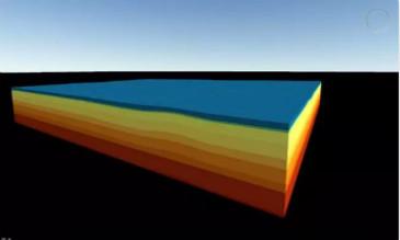 三维GIS技术体系