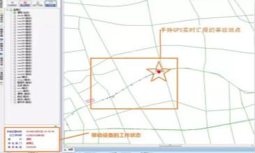 GIS在城市管网管理系统应用