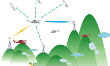 无人机救援应急物流预案